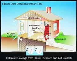 blower door test resized 600